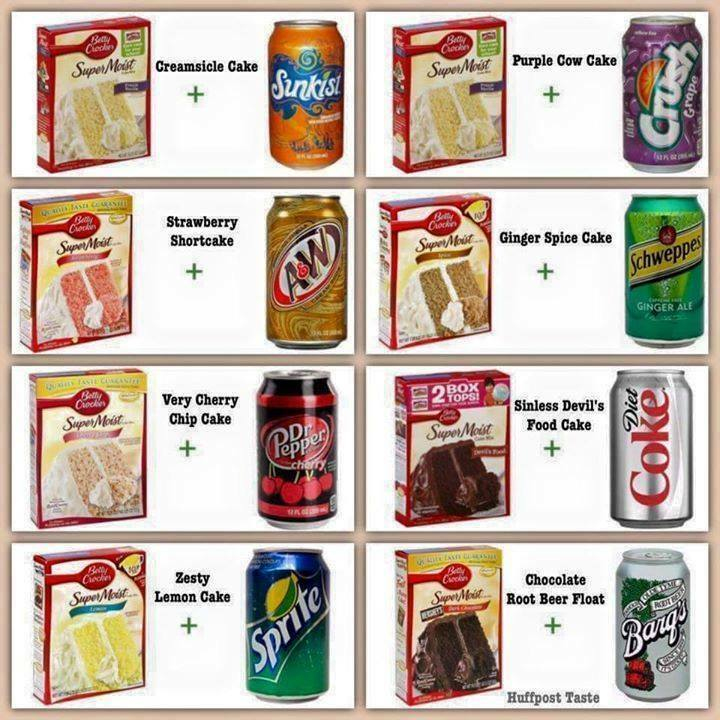 Soda And Cake Mix